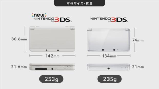 nueva nintendo 3ds 1